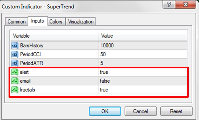 Forex supertrend identifier trading system